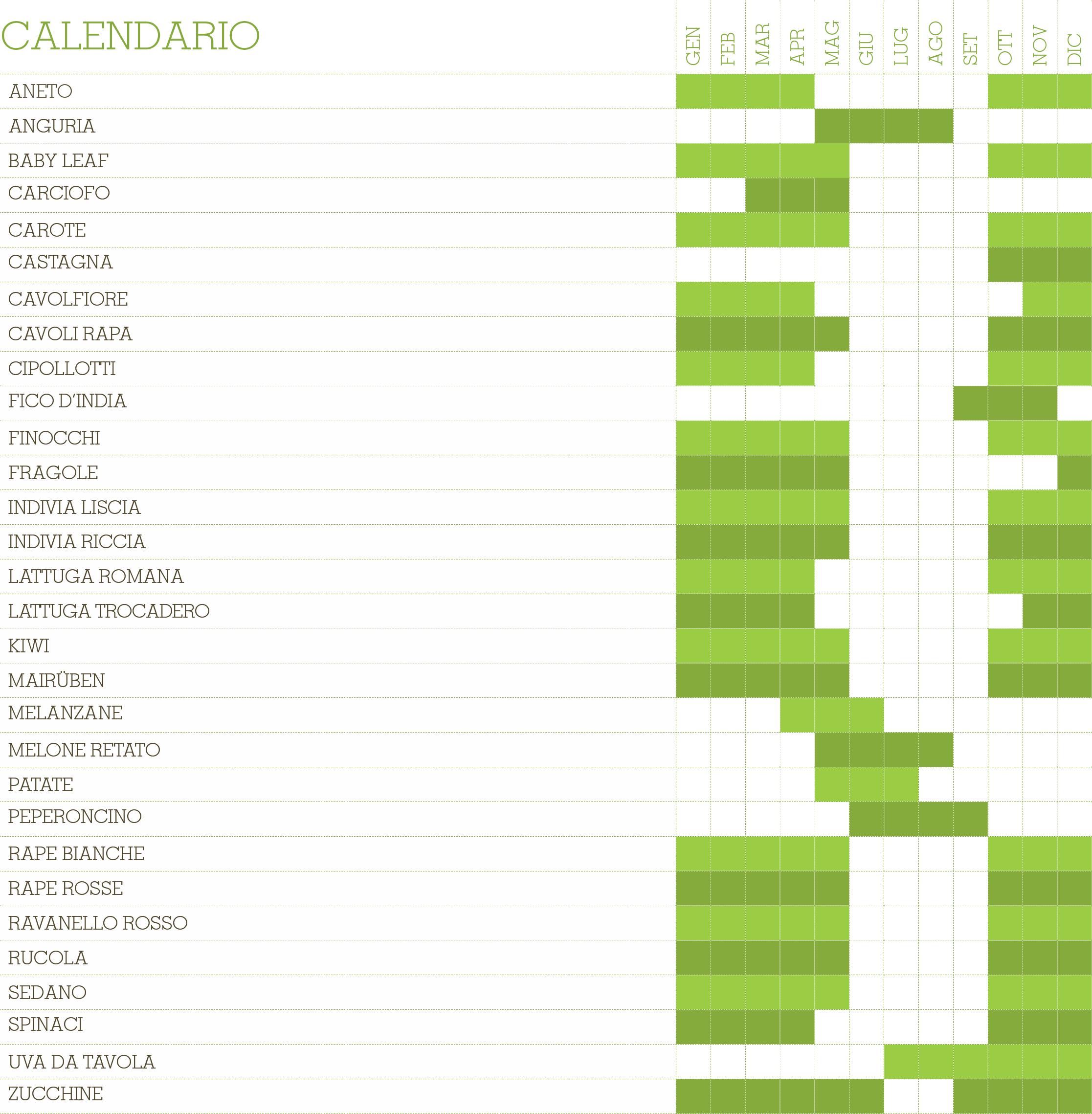 ortolana-calendario-prodotti